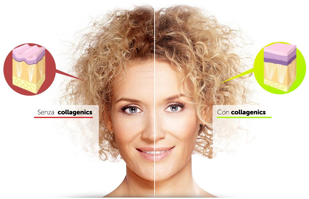 Collagenics, composizione, ingredienti, funziona, come si usa